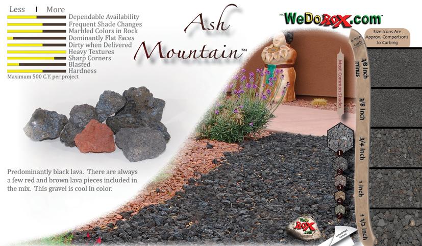 Decorative Rock Colors : Gravel colors wedorox