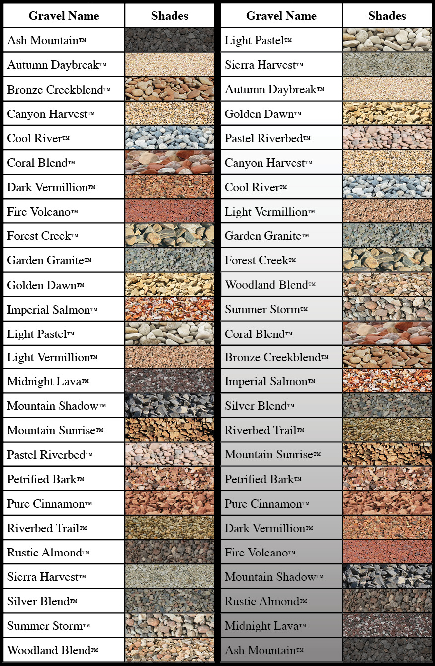 Gravel Sizes Chart : Gravel colors wedorox